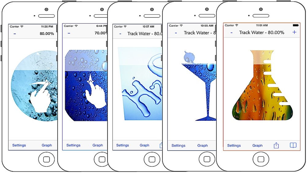 Splashy Water Tracker – Drink more water, Track daily water intake, Get hydration reminder Cheat Codes