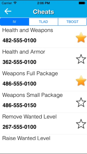 Cheats for GTA IV on the App Store