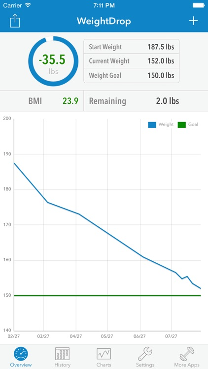 WeightDrop PRO screenshot-0
