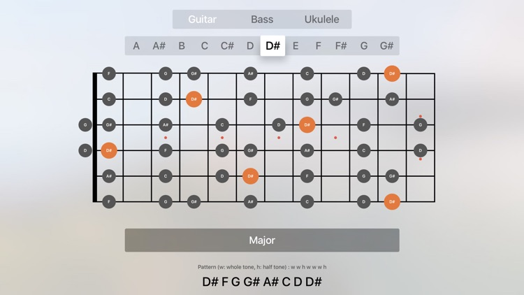 Gammes 2 - Music scales library