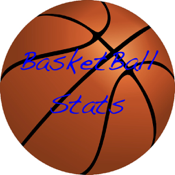 Basketball Stats app review