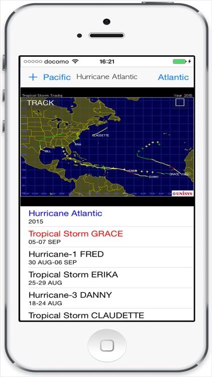 Hurricane - Atlantic & Eastern Pacific