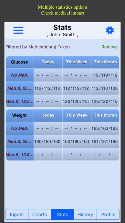 Glucose Monitor screenshot-3