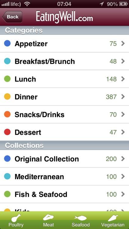 EatingWell Healthy in a Hurry screenshot-1