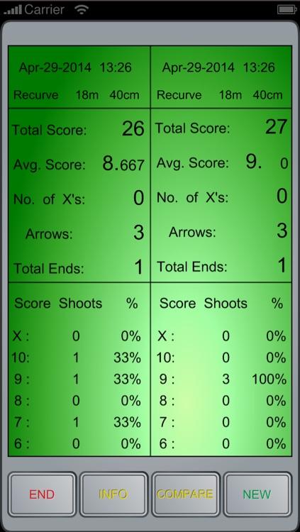Archery Score P screenshot-4