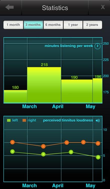 Tinnitus Pro : Music Therapy screenshot-4