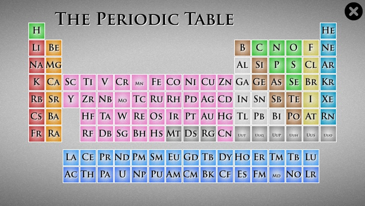 Learn the periodic table of elements study pro by secret monkey learn the periodic table of elements study pro urtaz