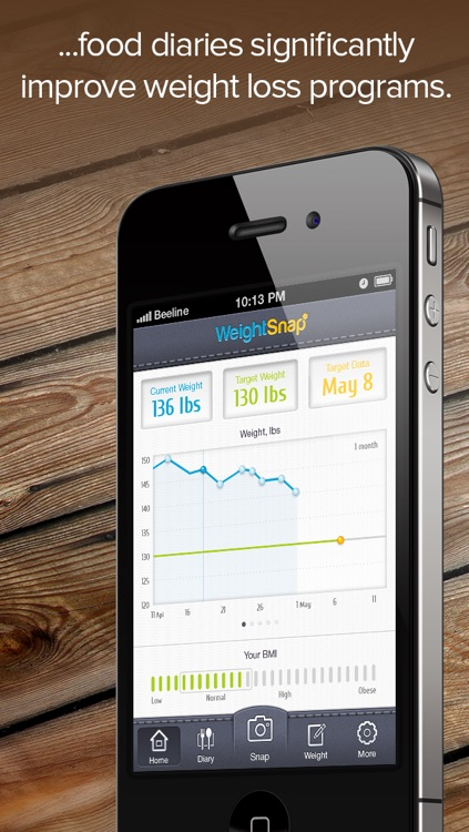 Weight Snap - Personal Fitness, Health And Weight Tracking Diary