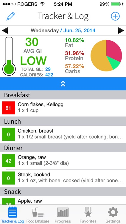Low GI Diet Glycemic Load, Index, & Carb Manager Tracker for Diabetes Weight Loss