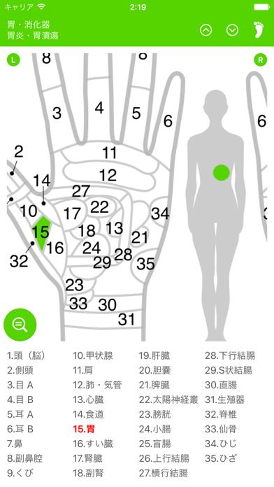 手足のツボのおすすめ画像4