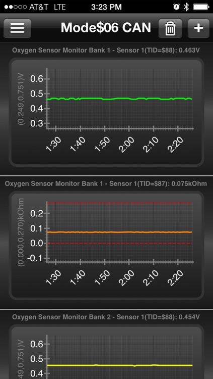 Mode6 OBD Scanner screenshot-4