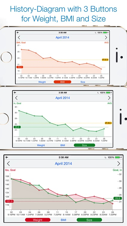 Weight Size Diary free