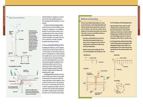 Super Wiring A House Cauldwell Better Wiring Diagram Online Wiring Cloud Hisonuggs Outletorg