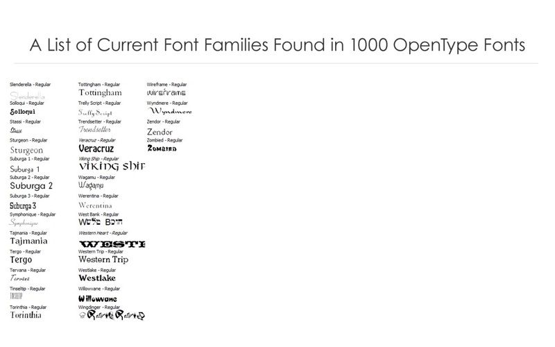 1000 OpenType Fonts Screenshot