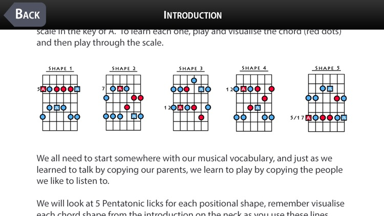 25 Minor Pentatonic Licks with Joseph Alexander