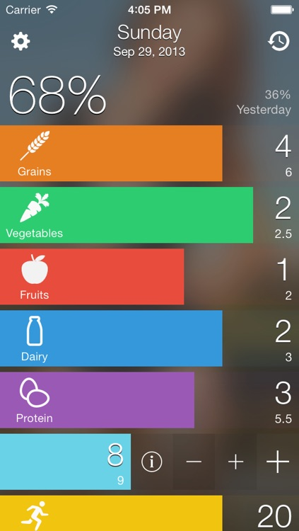 EatRight - Food Diary / Journal - Simple Daily Nutrition and Fitness Checklist screenshot-3