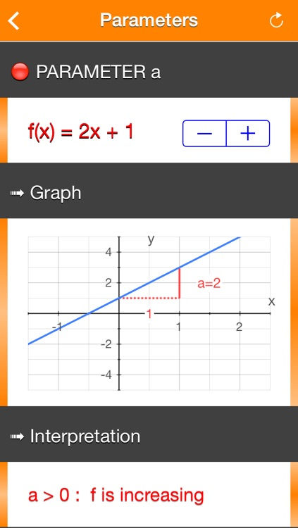 Functions f(x) = ax+b screenshot-1
