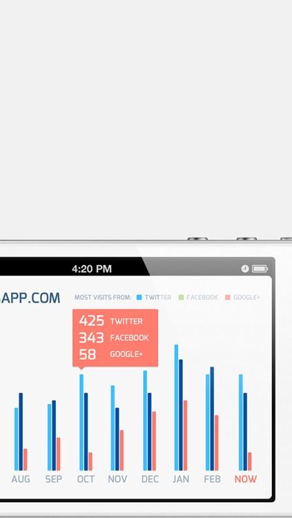 Analytiks - Google Analytics website stats, infographics, social media screenshot-4