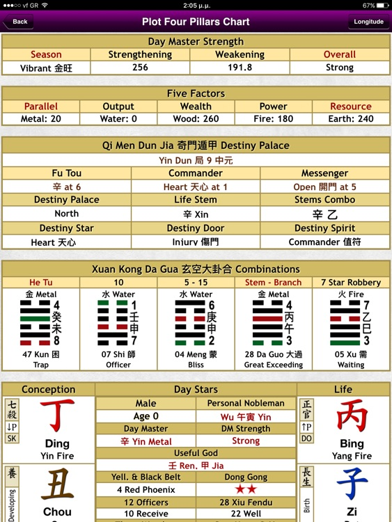 Zi Wei Dou Shu Astrology screenshot-4
