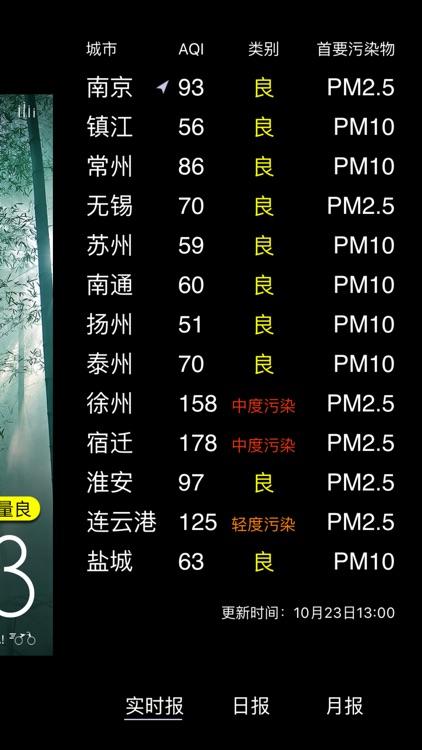 江苏空气质量(官方版) screenshot-4