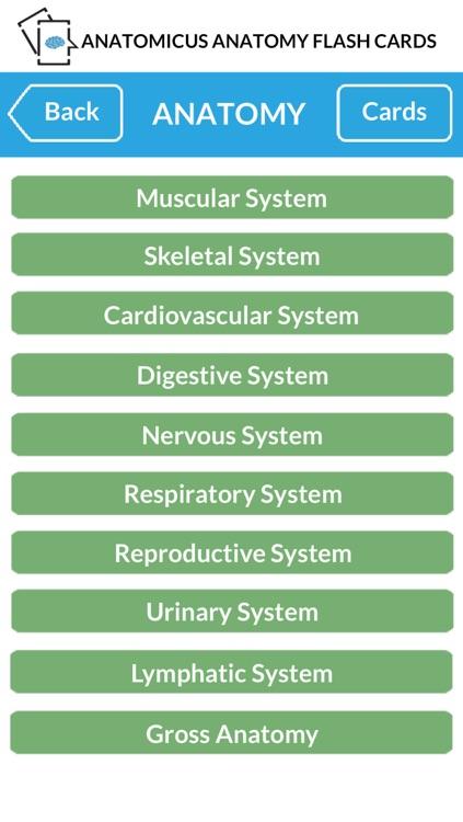 Anatomy Cards By Burak Esenc