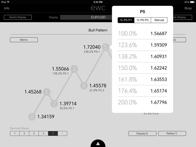 elliott wave calculator for Forex, CFD, Stocks - ewc tablet
