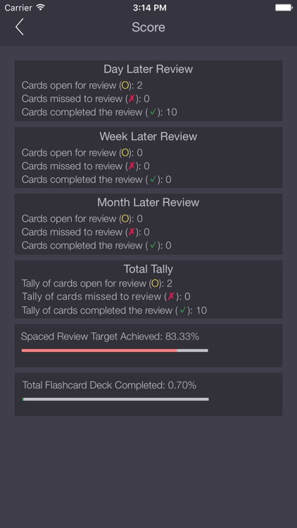 USMLE Step 1 Lite Flashcards App Free with Progress Tracking & Spaced Repetition Score.