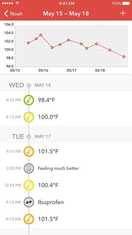 Feevy – Fever Tracker with Sync, Perfect for Families with Kids