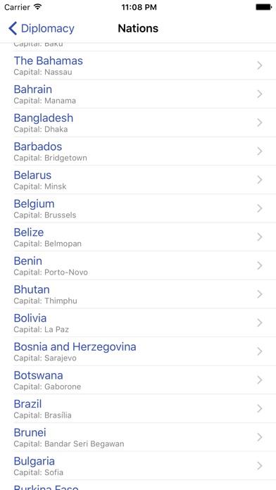 International Diplomacy World Facts review screenshots