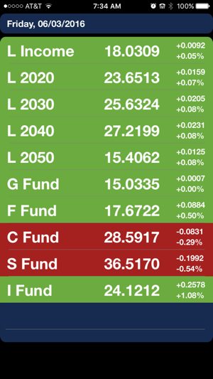 TSP Funds on the App Store