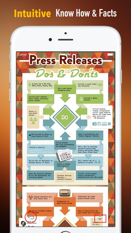 How to Write Press Releases :Guide and Tips