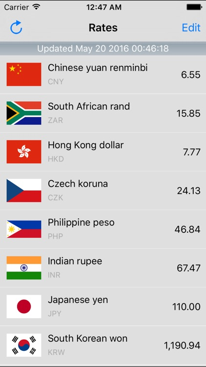 Dollar Currency Converter