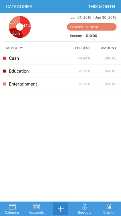 Expense Manager - Personal Finance Assistant Free screenshot-4