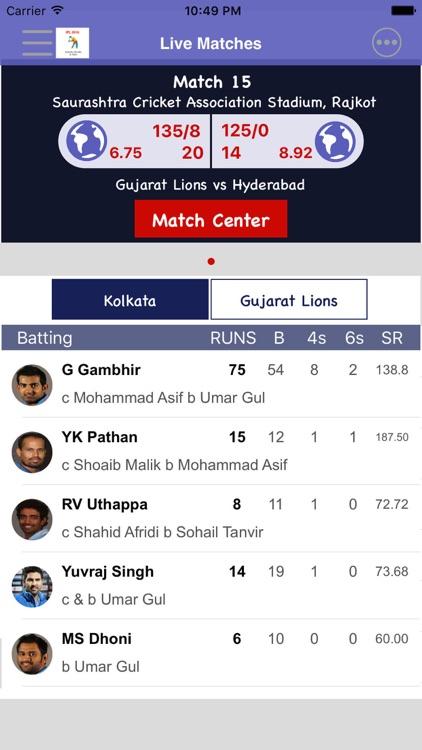 IPL T20 2017 Edition - Schedule,Live Score,Today Matches,Indian Premium Leagues