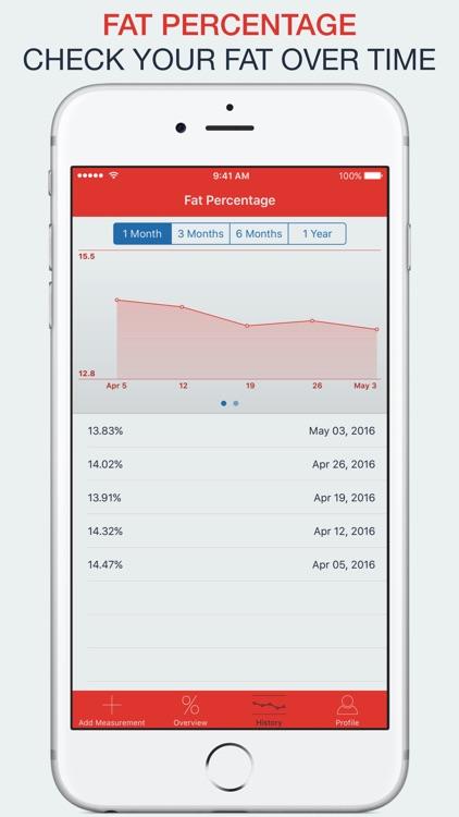 FatKit - Body Fat and Lean Body Mass Calculator screenshot-0