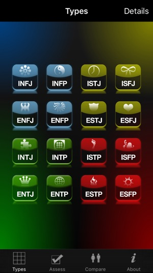 ‎Personality Types