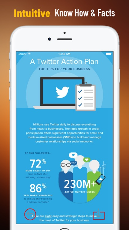 How to market a Business on Twitter:Marketing Tips and Social Media Guide