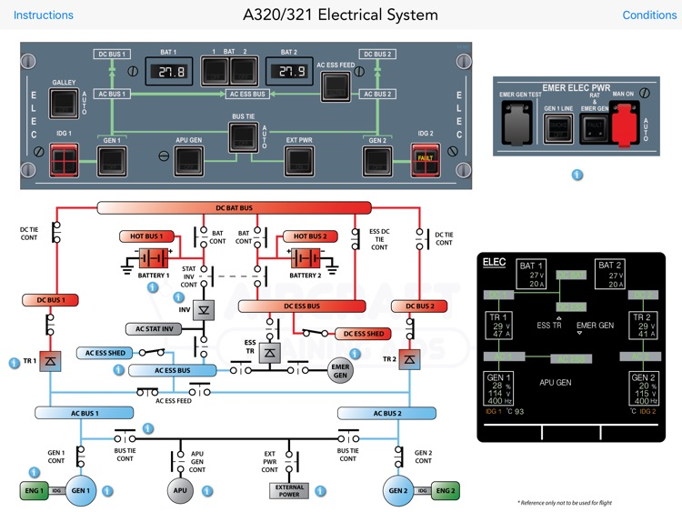 Airbus A320 Electrical Diagram By Eric Cannon
