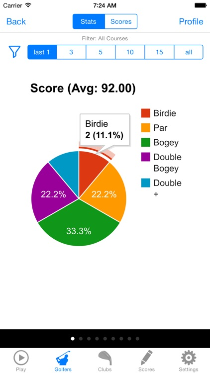 Golf GPS Rangefinder Scorecard screenshot-1