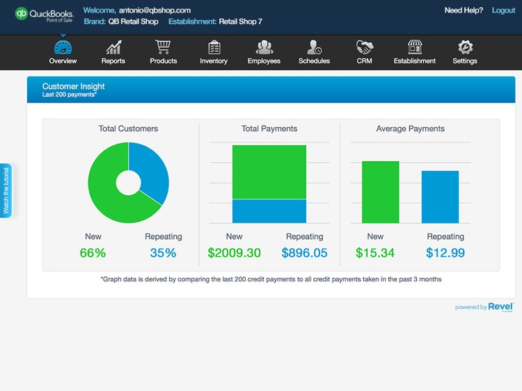 QuickBooks Point of Sale powered by Revel Systems by Revel