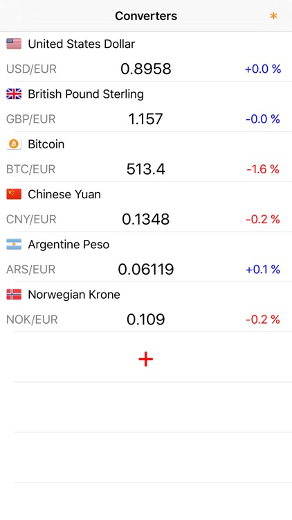 Currency Converter For Travellers screenshot-3