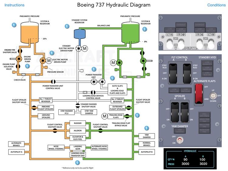 Best Electrical Panel Board Design