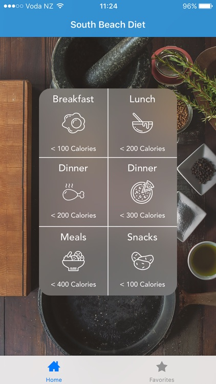 South Beach Diet Recipes & Meal Planner