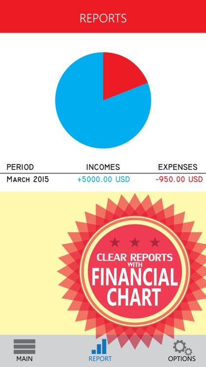 Money Management - Track your spending habits