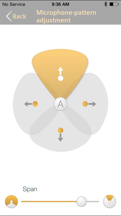 Connexx Smart Connect