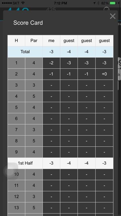 Golf NAVI Pro screenshot-3