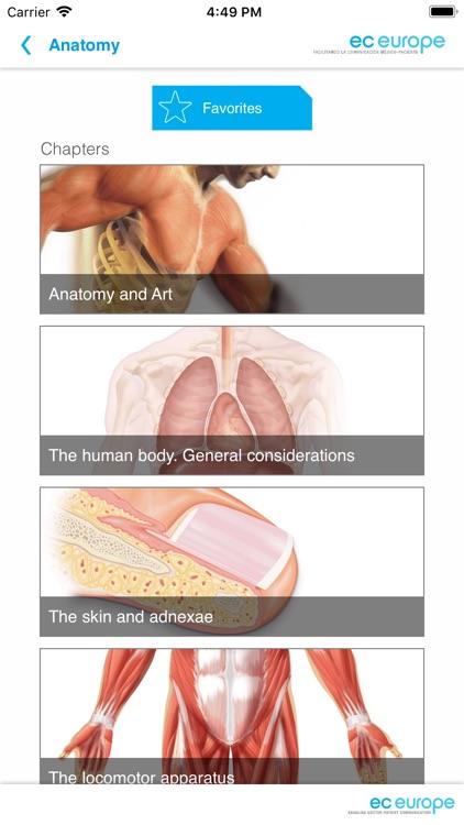 Miniatlas Anatomy