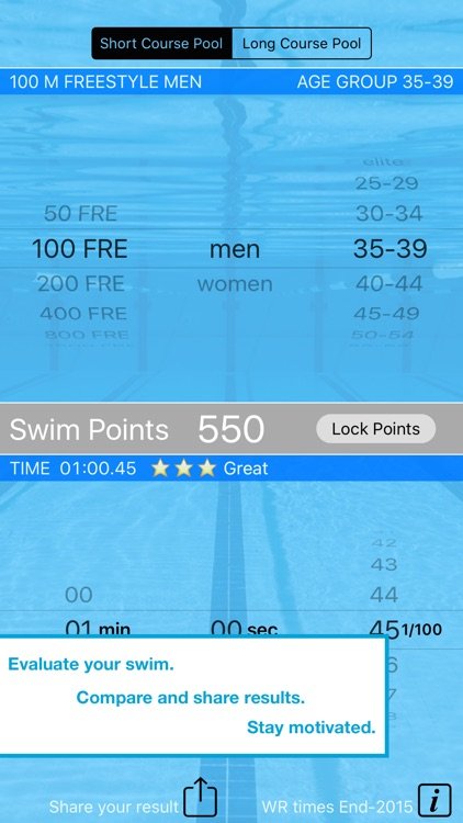 Swim Points: Elite and Masters Swimming