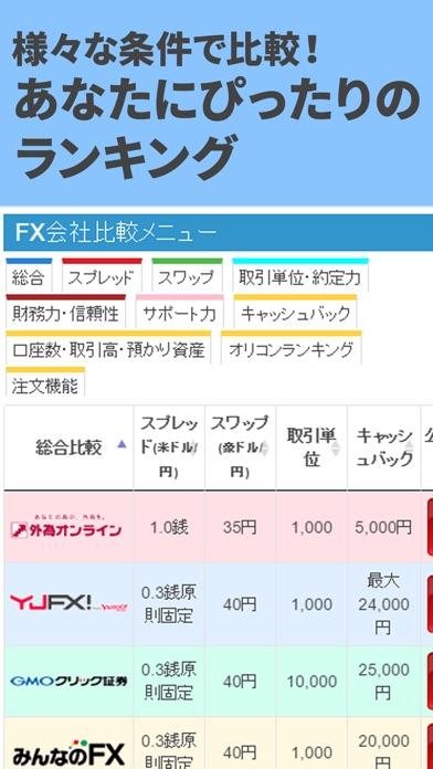 【極FX - FXがわかる!初心者向け無料アプリ】のスクリーンショット4