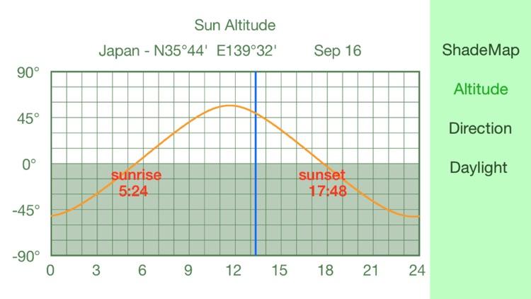 ShadeSimulator  -  day and night